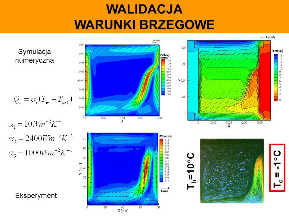 T h =10 C T c =1 C Symulacja Numeryczna Eksperyment WALIDACJA WARUNKI BRZEGOWE