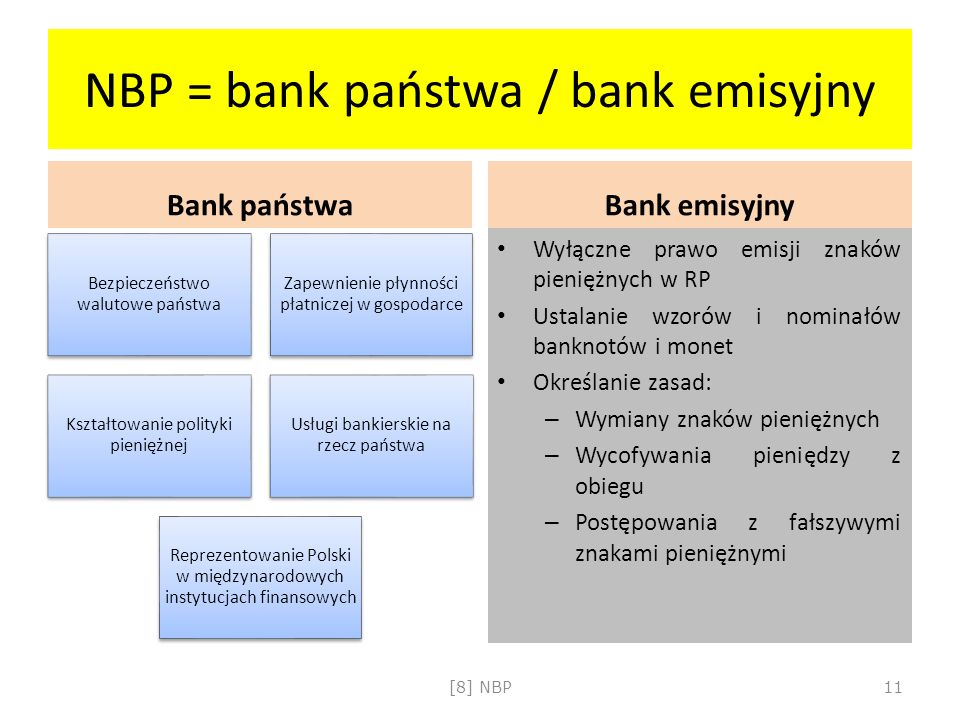 NBP = bank banków Narodowy Bank Polski Instrumenty polityki pieniężnej BEZPOŚREDNIE (Władcze) Limity (pułapy) kredytowe POŚREDNIE (Niewładcze) Kredyty banku centralnego Rezerwa obowiązkowa Operacje otwartego rynku Do 2008 roku – nadzór nad bankami (obecnie – Komisja Nadzoru Finansowego) [8] NBP12