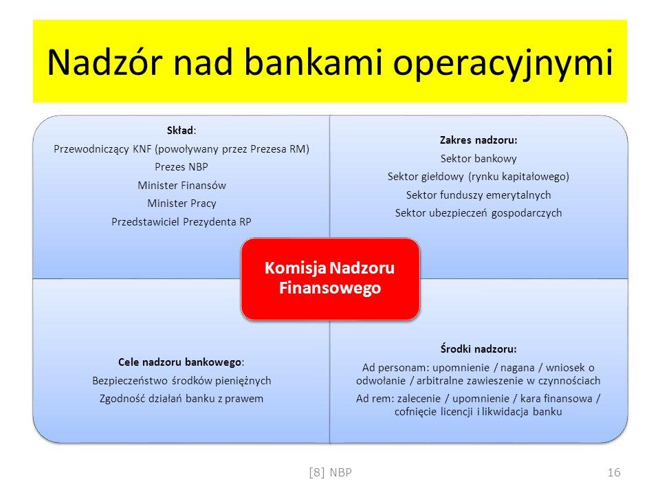 Safety net ( sieć bezpieczeństwa finansowego) Minister Finansów Przygotowanie projektów aktów prawnych Uruchamianie pomocy ze środków publicznych Komisja Nadzoru Finansowego Funkcje licencyjne Funkcje inspekcyjne Funkcje analityczne……….wobec uczestników rynku finansowego Narodowy Bank Polski Udzielanie kredytów refinansowych Udogodnienia w czasie prowadzenia postępowania naprawczego banków Bankowy Fundusz Gwarancyjny Pożyczki i kredyty dla banków zagrożonych upadłością Gwarantowanie wypłaty depozytów i lokat klientom [8] NBP17
