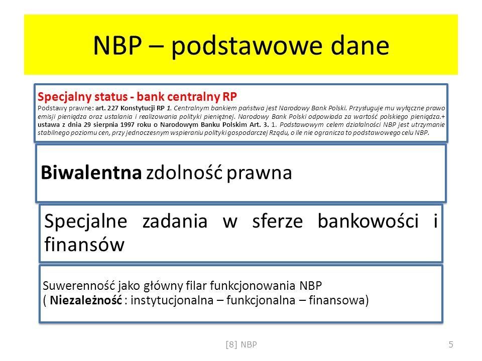 NBP a organy władzy Narodowy Bank Polski Sprawozdania: 1.