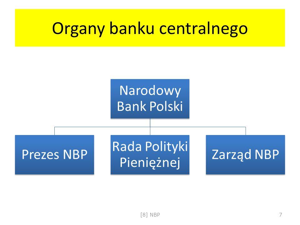 Struktura organów NBP Prezes NBP Wybierany przez Sejm na wniosek Prezydenta RP Kadencja wygasa wskutek: Upływu 6 lat ( 1 osoba – max.