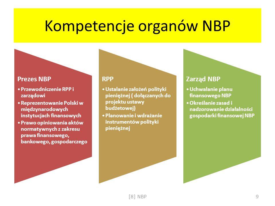 Zadania banku centralnego Narodowy Bank Polski Bank państwaBank emisyjnyBank banków [8] NBP10