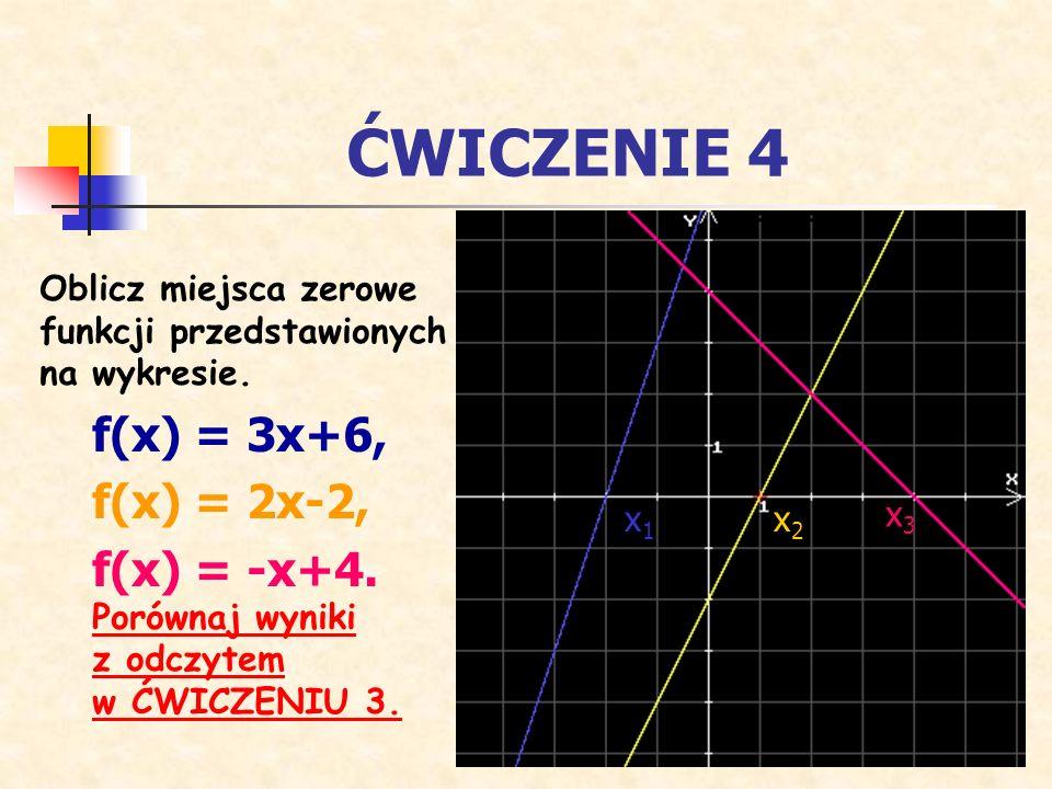 ĆWICZENIE 4 Oblicz miejsca zerowe funkcji przedstawionych na wykresie.