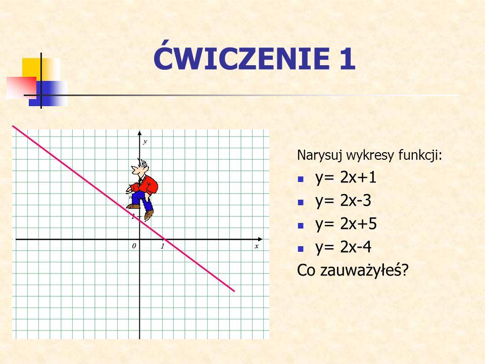 ĆWICZENIE 1 Narysuj wykresy funkcji: y= 2x+1 y= 2x-3 y= 2x+5 y= 2x-4 Co zauważyłeś?
