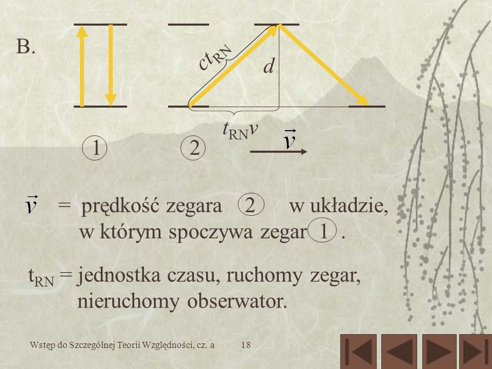 Wstęp do Szczególnej Teorii Względności, cz. a19
