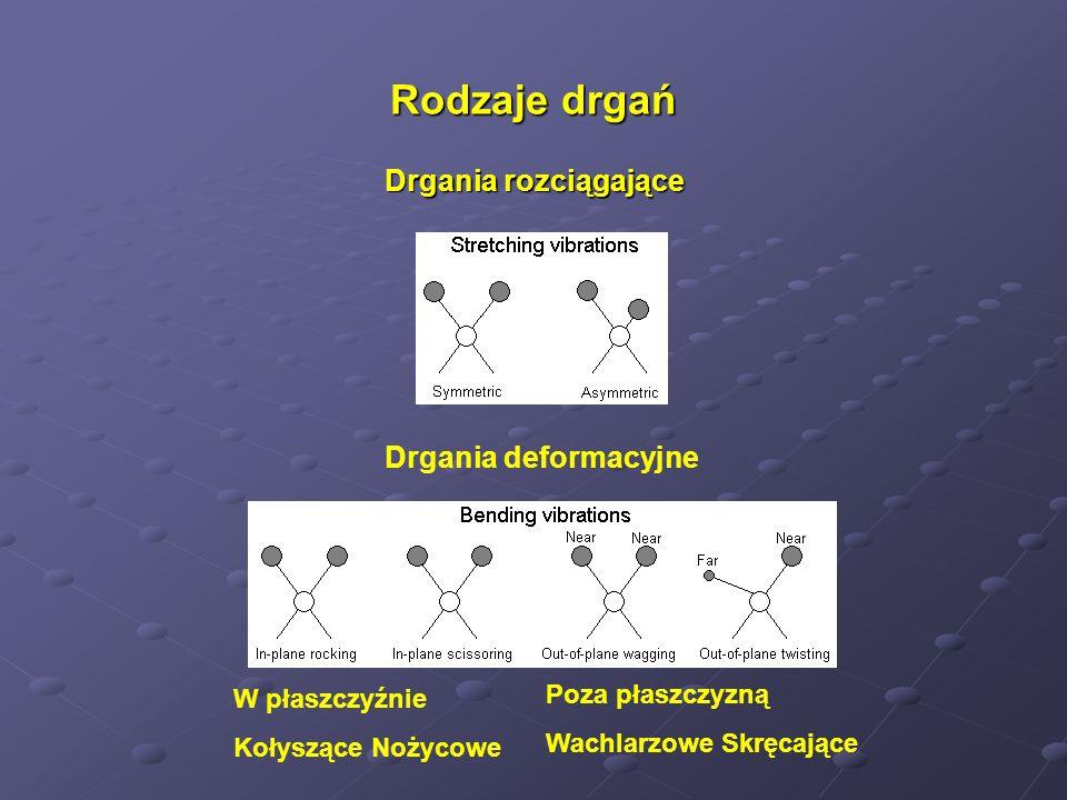 Drgania oscylacyjne cząsteczki wody Cząsteczka nieliniowa posiada 3N-6 (3x3 - 6) oscylacyjnych stopni swobody O-H drganie rozciągające asymetryczne O-H drganie rozciągające symetryczne O-H drganie deformacyjne