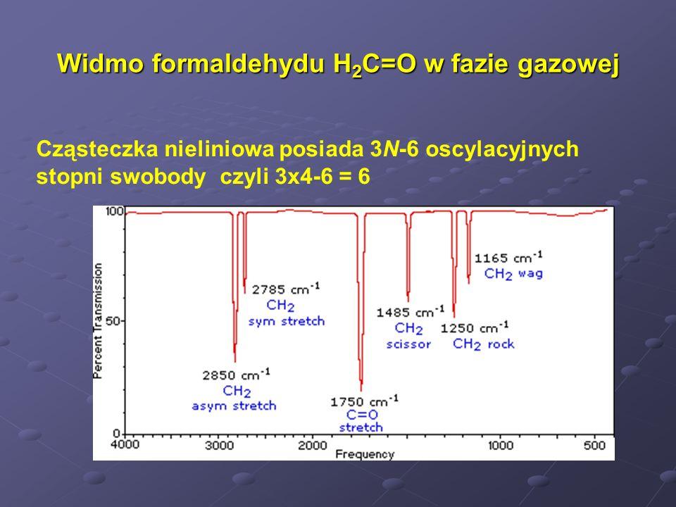 Analiza widma IR Krok pierwszy: W obszarze 1820-1660 cm -1 poszukujemy pasma karbonylowego.