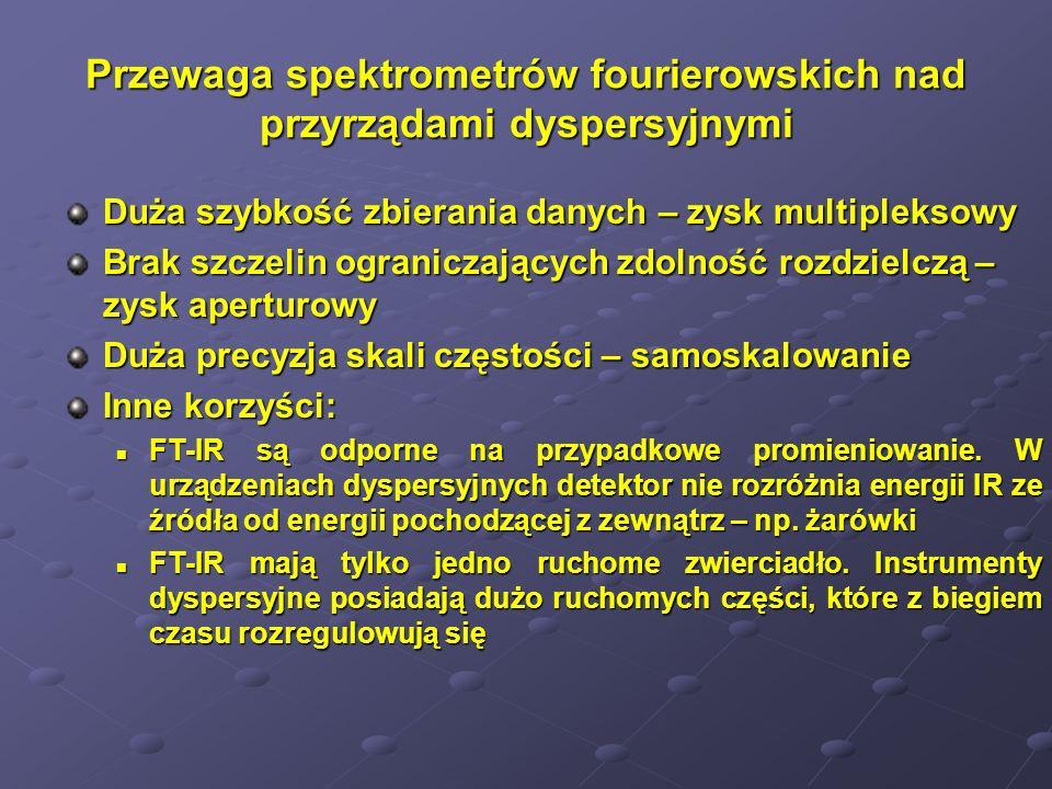 Materiały przepuszczające promieniowanie podczerwone Materiał Granica przepuszczalności m cm -1 szkło2.54000 kwarc4.42300 szafir6.51500 LiF7.01400 CaF 2 10.01000 NaCl20500 AgCl28360 KBr32310 CsI60170 KSR-550200