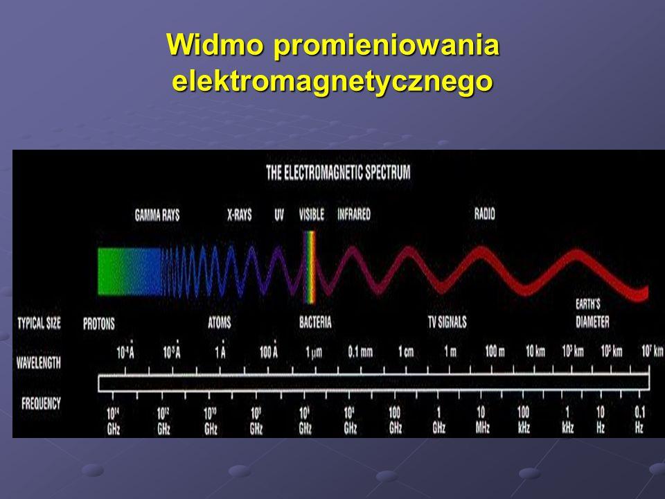Wielkości charakteryzujące promieniowanie elektromagnetyczne Właściwości falowe Prędkość w próżni c=3x10 8 m/s Okres drgań T [s] Częstotliwość drgań [Hz] Długość fali =c/ = c/ = c Długość fali =c/ = c/ = c Liczba falowa [cm -1 ] Właściwości korpuskularne Energia promieniowania E= h Energia promieniowania E= h Związek między falowym a korpuskularnym opisem promieniowania E=h = hc/ h=6.62x10 -34 [Js] - -