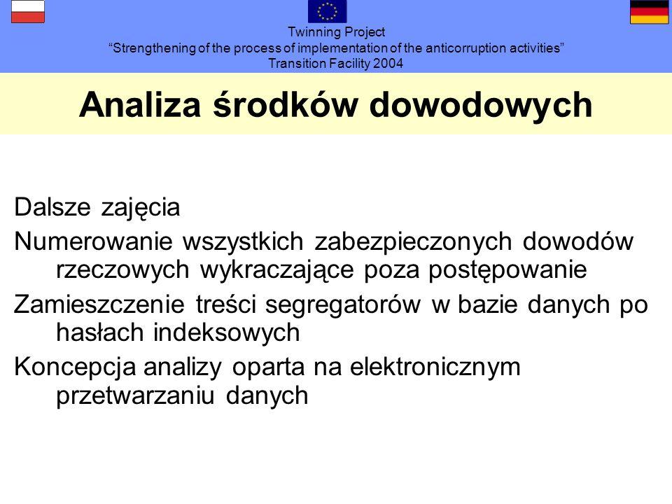 Twinning Project Strengthening of the process of implementation of the anticorruption activities Transition Facility 2004 Efekt postępowania Jeszcze otwarte.