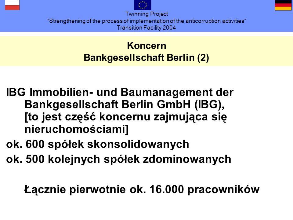 Twinning Project Strengthening of the process of implementation of the anticorruption activities Transition Facility 2004 Jak doszło do kryzysu Problemy: Kryzys na rynku nieruchomości od roku 1995 (często zmniejszenie o połowę wartości obrotowych i przychodów, w przypadku czynszów z tytułu wynajmu dla celów działalności gospodarczej w części o jeszcze więcej) Zaangażowanie koncernu (BGB AG, LBB, BerlinHyp) w finansowanie działalności deweloperów Zaangażowanie koncernu poprzez IBG w funduszach nieruchomości zamkniętych