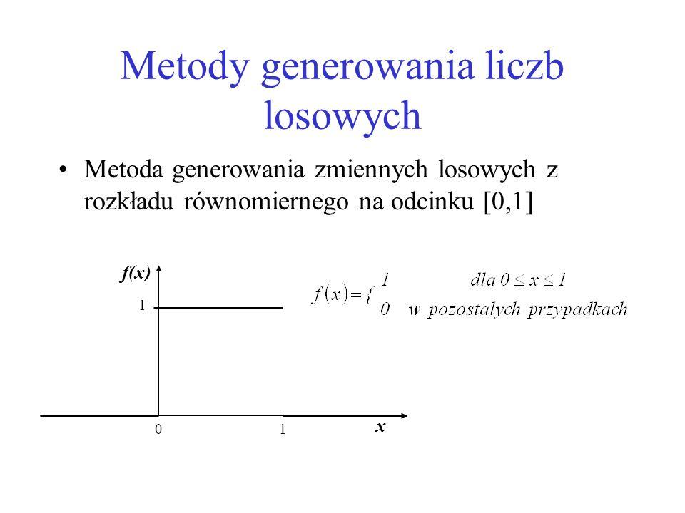 Generatory kongruencyjne liniowe Wiele generatorów liczb losowych stosowanych obecnie to generatory kongruencyjne liniowe, LCG (Linear Congruential Generator) –Sekwencja liczb całkowitych Z 1, Z 2,...