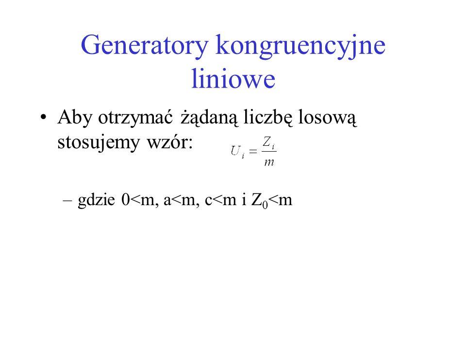 Przykład Rozważmy generator LCG o parametrach –m=16, –a=5, –c=3, –Z 0 =7