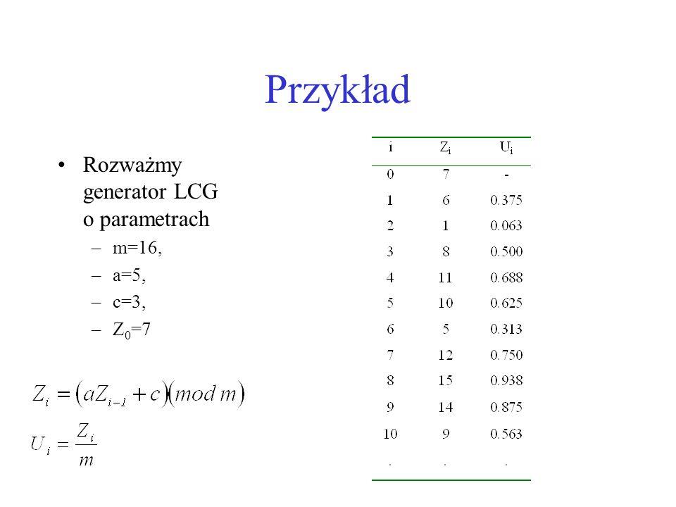 Przykład Podsumowanie –W rozważanym przypadku obserwujemy cykliczne powtarzanie się otrzymywanych wyników –Długość cyklu jest określana jako okres –W rozważanym przykładzie okres wynosi 16