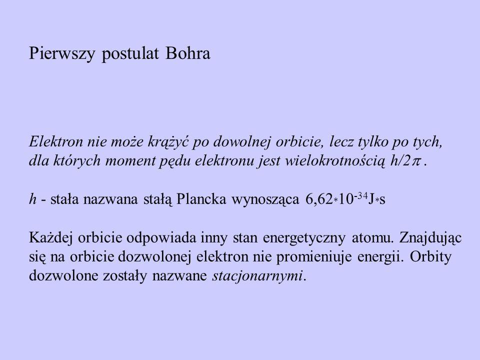 Drugi postulat Bohra Atom absorbuje lub emituje promieniowanie w postaci kwantu o energii h przechodząc z jednego stanu energetycznego E n do drugiego E k (czyli przejściu elektronu z jednej orbity dozwolonej na inną).