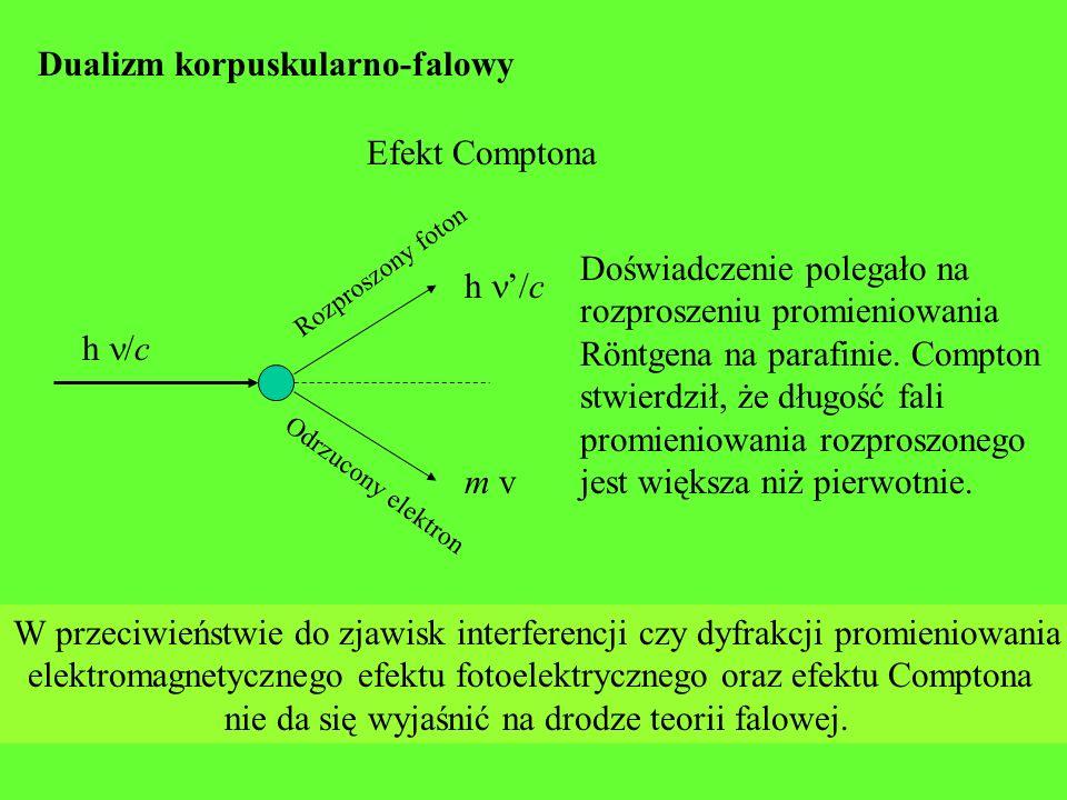 Dyfrakcja – odchylenie się fal od prostoliniowego kierunku rozchodzenia się, np.
