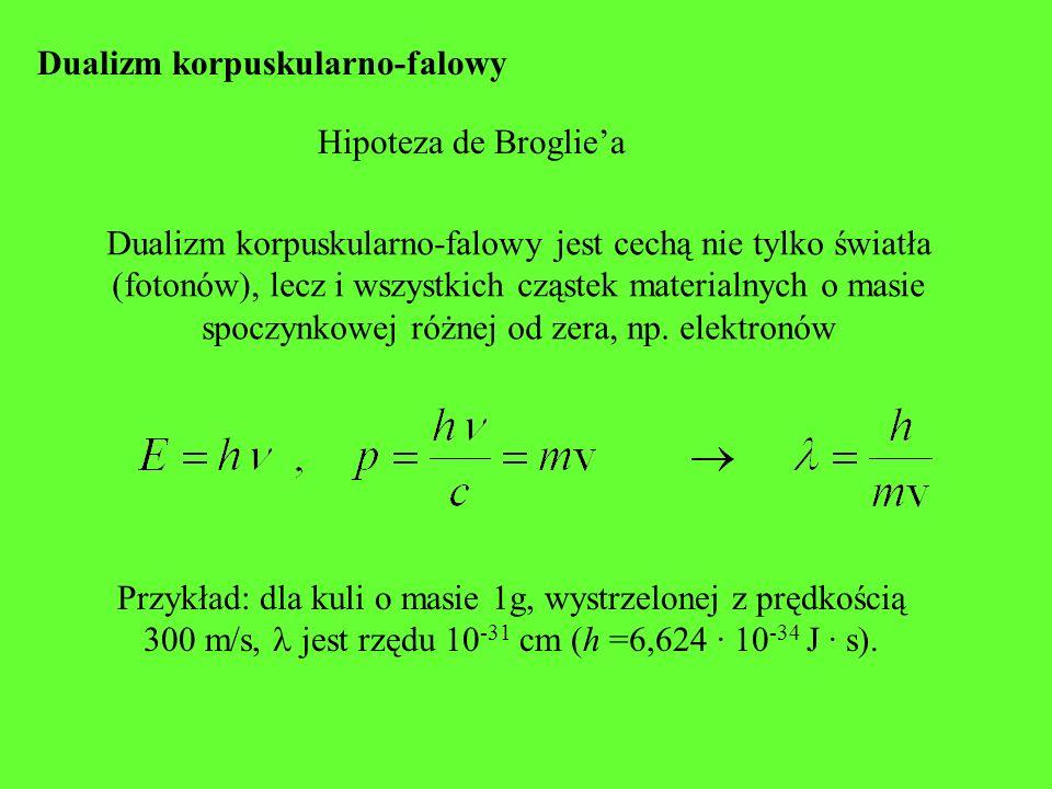 Równanie Schrödingera Równanie podaje przestrzenną zależność funkcji falowej od stanu energetycznego układu i masy elektronu.