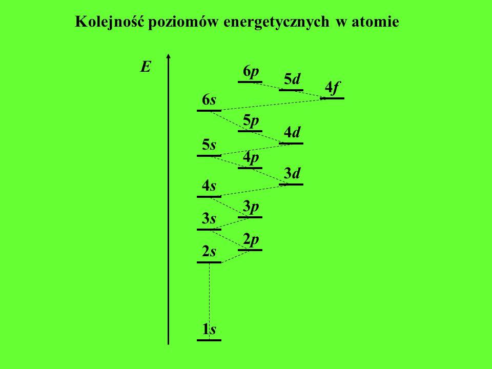 O, 8 elektronów K, 19 elektronów 1s22s2p41s22s2p4 1s 2 2s 2 p 6 3s 2 p 6 4s 1