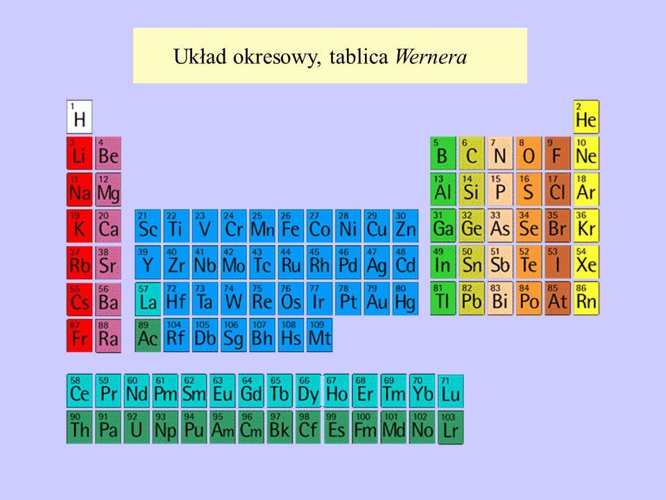 Rodzaje wiązań: - wiązania jonowe, - wiązania kowalencyjne, - wiązania kowalencyjne spolaryzowane, - wiązania koordynacyjne, - wiązania metaliczne, - wiązania wodorowe, - oddziaływania van der Waalsa, - oddziaływania hydrofobowe.
