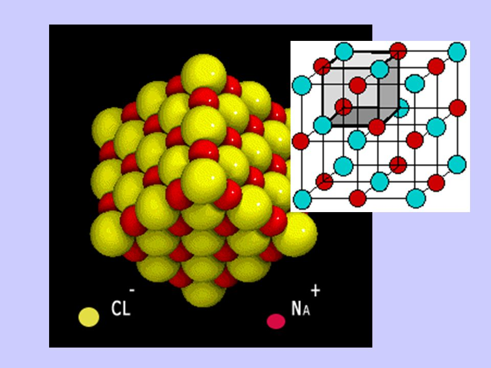 Wiązania atomowe (kowalencyjne) powstają również, gdy łączą się ze sobą atomy pierwiastków elektroujemnych o takich samych wartościach elektroujemności.