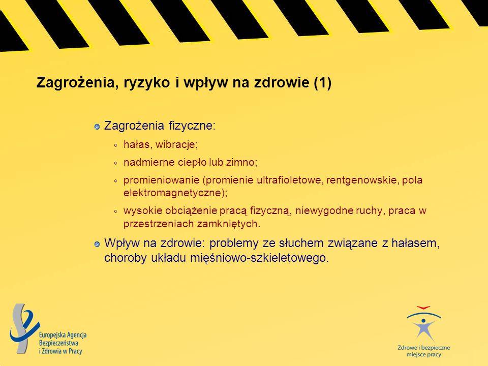 Zagrożenia, ryzyko i wpływ na zdrowie (2) Zagrożenia chemiczne: azbest, włókno szklane; opary, wyziewy, pył (np.