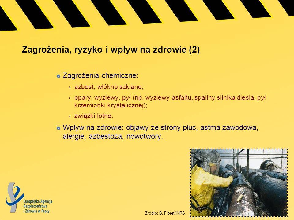 Zagrożenia, ryzyko i wpływ na zdrowie (3) Zagrożenia biologiczne: bakterie (np.