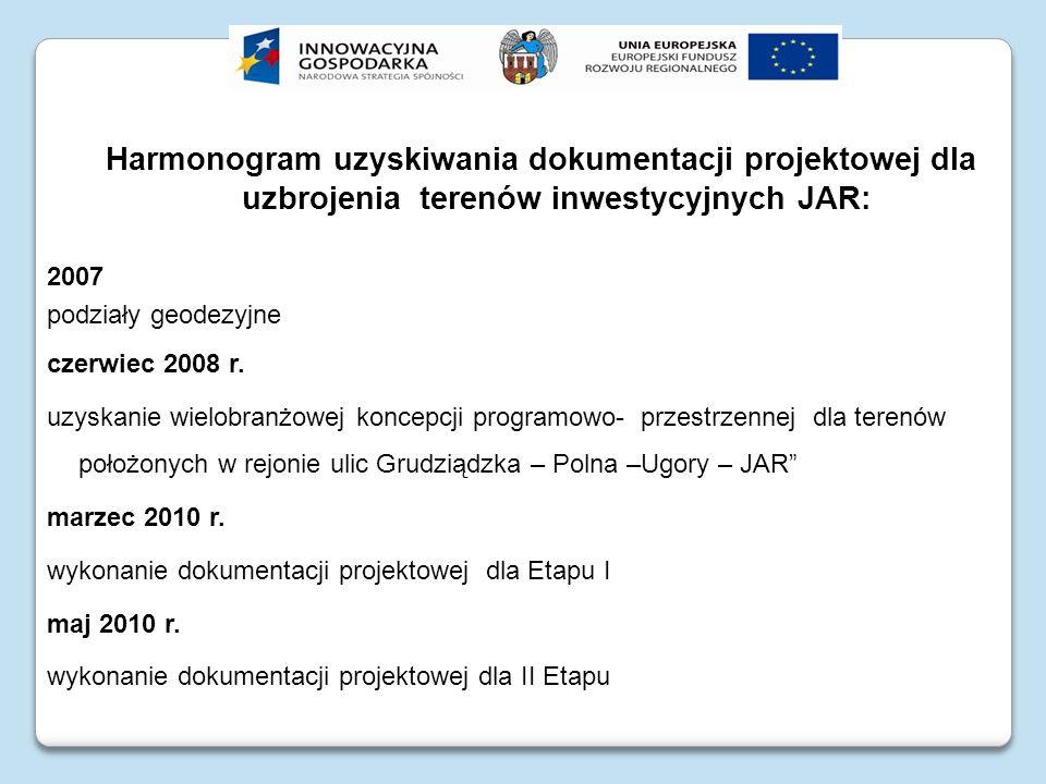 Przedmiot koncepcji programowo – przestrzennej 1.Prace przygotowawcze 2.