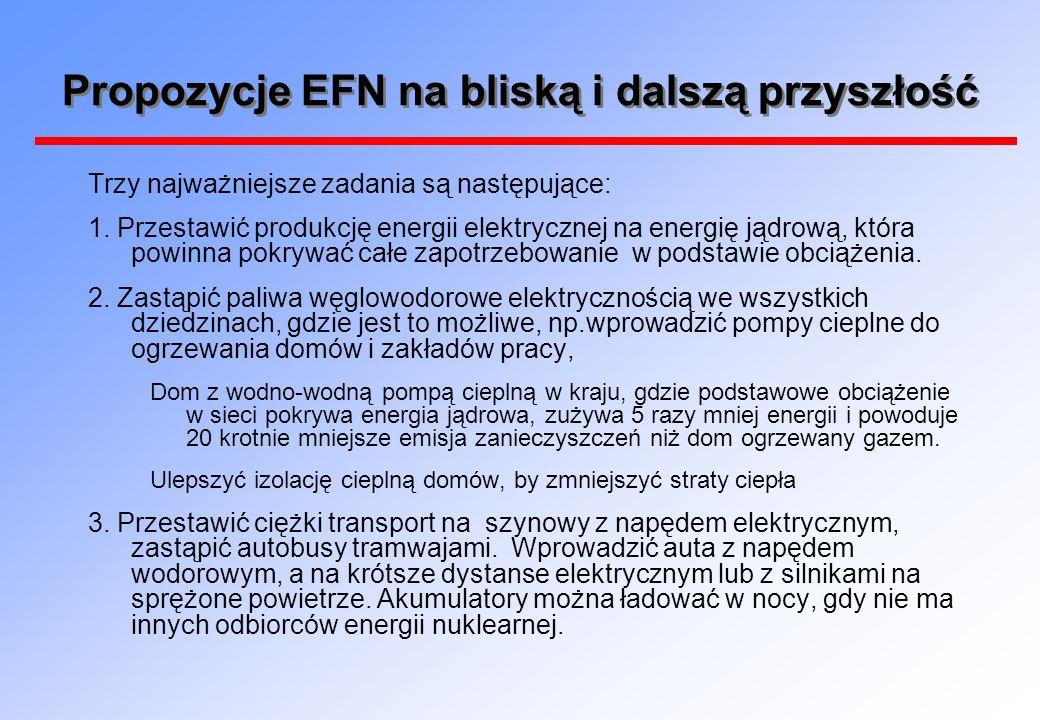 Polska: Stowarzyszenie Ekologów na Rzecz Energii Nuklearnej SEREN Celem Stowarzyszenia jest: - informowanie o zaletach energii jądrowej szczególnie ze względu na bezpieczeństwo ludności, ochronę środowiska i korzyści z jej wykorzystania, - integrowanie osób, które popierają użytkowanie energii jądrowej w celach pokojowych - pełne i obiektywne informowanie społeczeństwa o energetyce i jej wpływie na człowieka i środowisko, W Polsce na czele SERENu stoi prof.