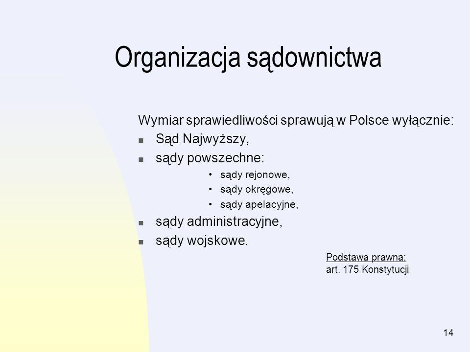 15 Rola sądów Tylko sądy mogą wydawać wyroki w imieniu Rzeczypospolitej Polskiej.