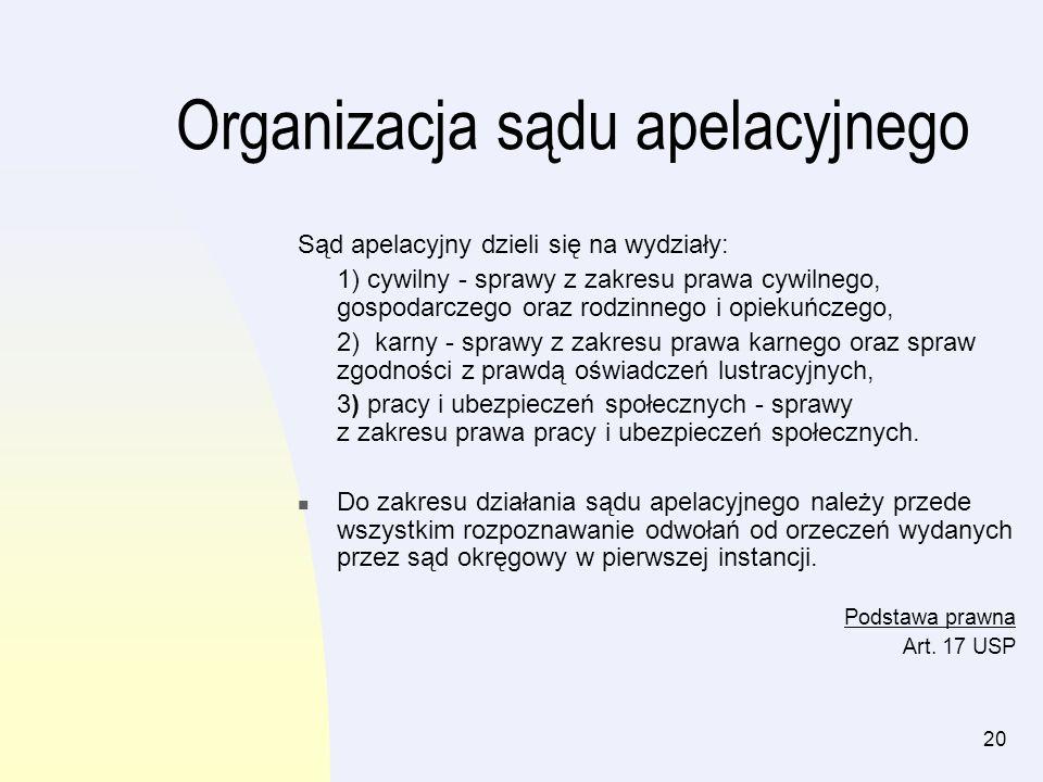 21 Organizacja prokuratury Prokuratura należy do organów ścigania i podlega władzy wykonawczej (tj.