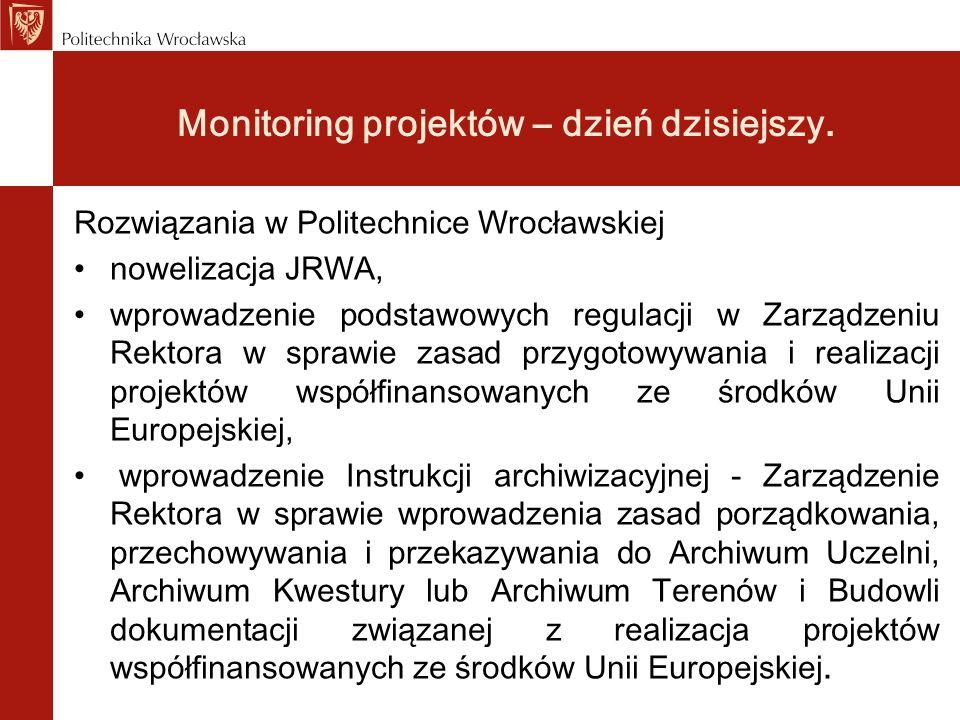 Procedury ustalone w Politechnice Wrocławskiej: - Koordynator projektu na Politechnice Wrocławskiej (osoba merytoryczna) odpowiada ( przed kim ) za nadzór nad trwałością projektu oraz realizowanie wskaźników rezultatu określonych we wniosku o dofinansowanie.