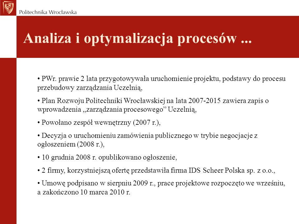 Cel projektu Cel projektu: opracowanie propozycji docelowego rozwiązania organizacyjnego i zarządczego wynikającego z mapy procesów Politechniki Wrocławskiej, zapewniającego realizację celów i zadań statutowych Uczelni przy jednoczesnym zwiększeniu efektywności Politechniki Wrocławskiej jako organizacji gospodarczej.