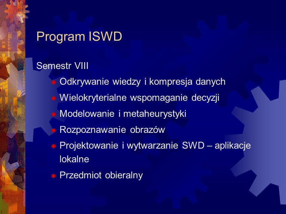 Program ISWD Semestr IX Przetwarzanie dźwięku i rozpoznawanie mowy Obliczenia i systemy inspirowane biologicznie Eksploracja zasobów Internetu Obliczenia elastyczne i granularne Projektowanie i wytwarzanie SWD – systemy internetowe i mobilne Przedmiot obieralny