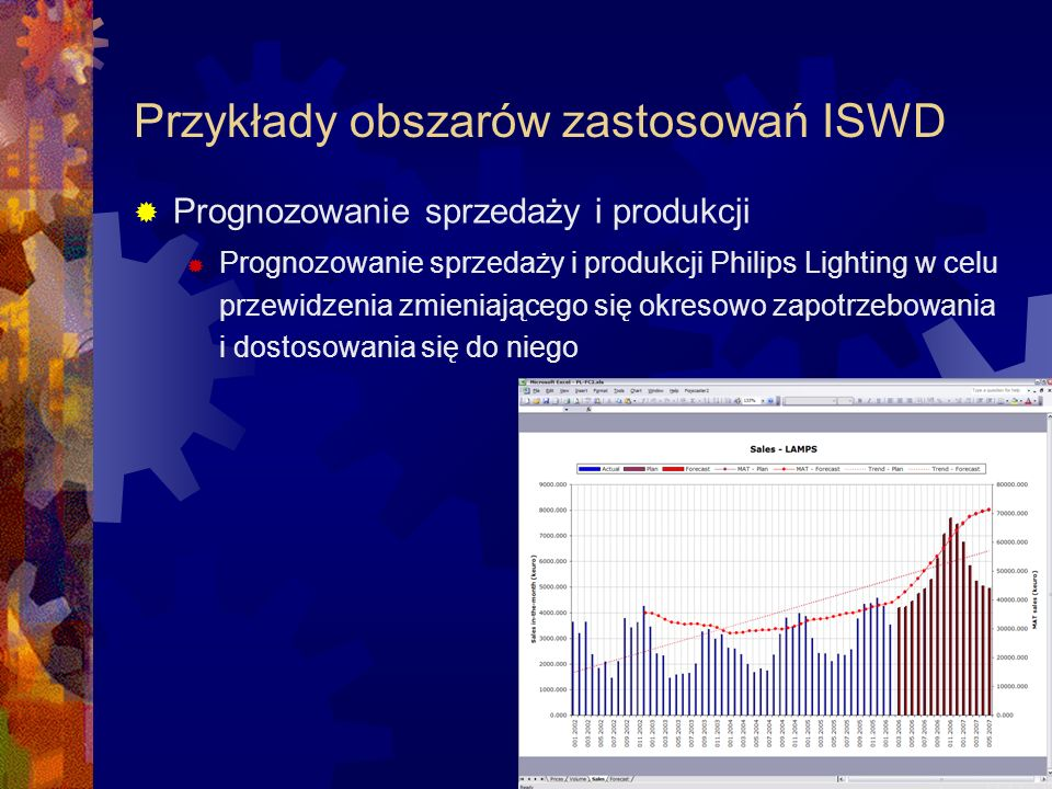 Przykłady obszarów zastosowań ISWD Planowanie finansowania System WRZOS dla Wojewódzkiego Urzędu Pracy w Poznaniu wspomagający rozdział środków Funduszu Pracy na różne formy aktywnego przeciwdziałania bezrobociu w poszczególnych Rejonowych Urzędach Pracy
