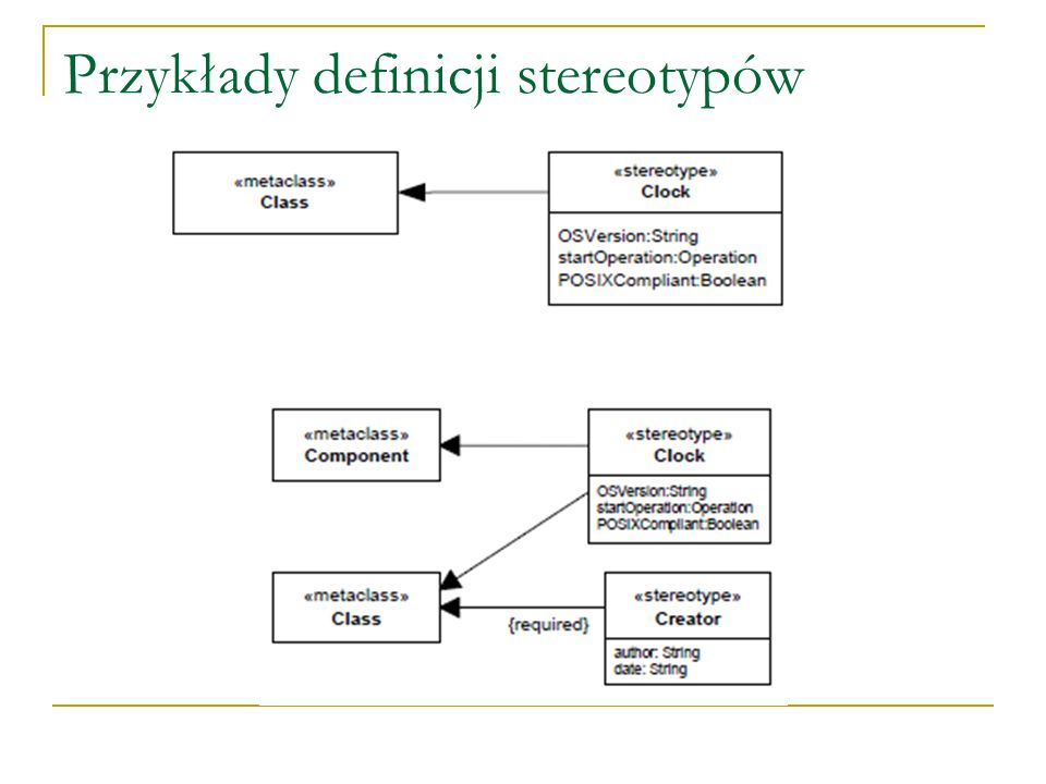Przykłady prezentacji rozszerzanych klas
