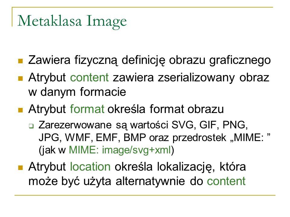 Metaklasa Package Scala Core::Constructs::Package Dodaje możliwość posiadania jednego lub więcej zastosowania profilu (ProfileApplication) Ponieważ profil jest pakietem, można aplikować profile do profilów