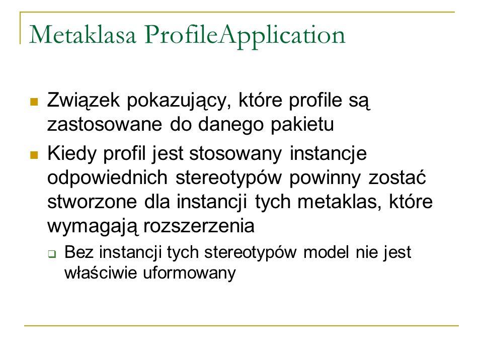 Przykład zastosowania profilu