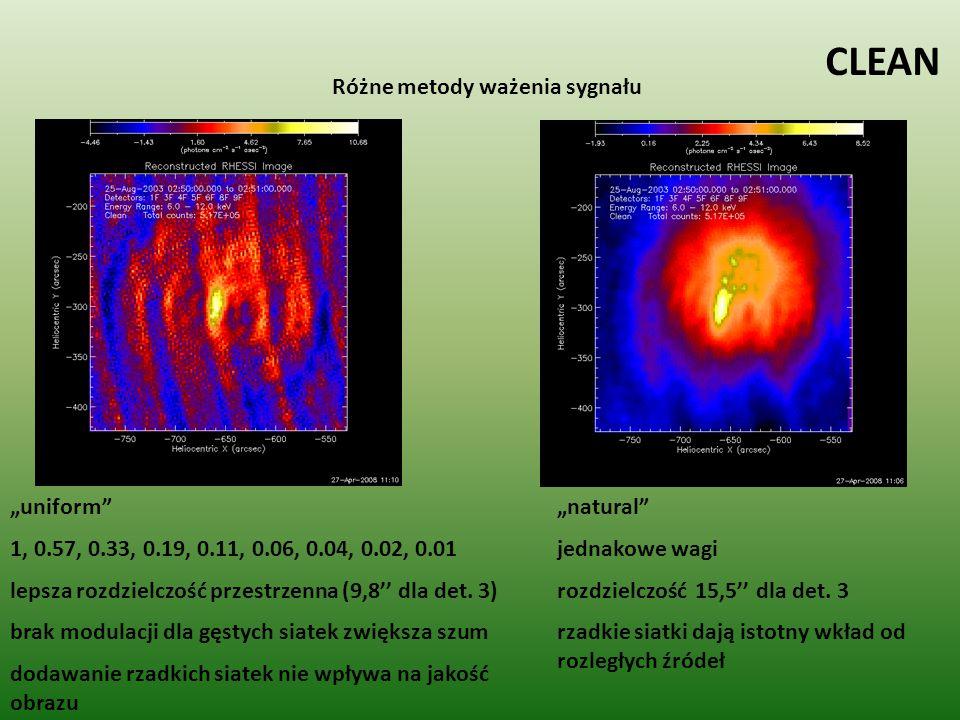 CLEAN Metody poprawiania jakości obrazów CLEAN: - zwiększanie ilości iteracji - definiowanie tzw.