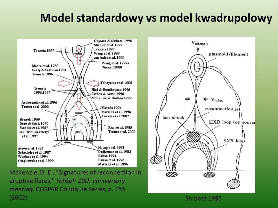 Model standardowy vs model kwadrupolowy Uchida i in.