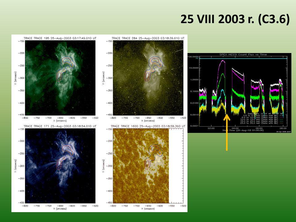 Obszary HXR leżące ponad pętlą widoczną w 284 Å (około 2 MK) wskazują miejsce wydzielania energii na fazie zaniku