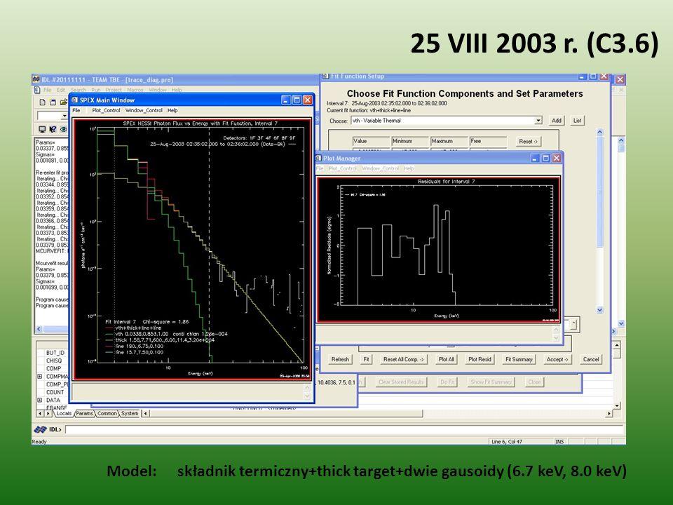 25 VIII 2003 r.