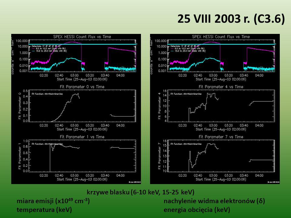 12 IX 2004 r. (M4.8)