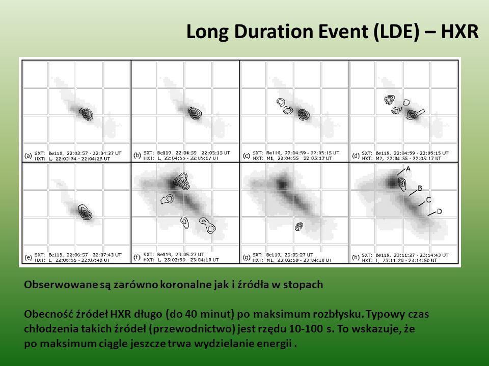 """slow LDE Podgrupa zjawisk typu LDE, charakteryzująca się długotrwałym wzrostem jasności Bąk-Stęślicka, U., 2007: Def.: odstęp czasu pomiędzy początkiem rozbłysku a maksimum – co najmniej 30 minut sporadycznie występujące lub brak krótkotrwałych impulsów """"supra-arcade downflows Hudson, H., McKenzie, D., High Energy Solar Physics: Anticipating HESSI ASP Conference Series, 2000"""