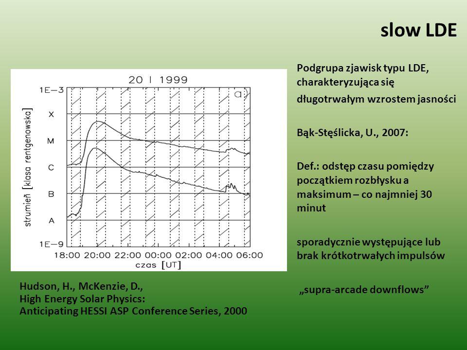 slow LDE - definicja Różnica między maksimum temperatury a maksimum miary emisji – mniej czuła na poziom tła -  t EM-T > 20 min, - h ~ 20-30 tys.