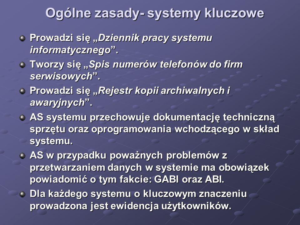 Instrukcja zarządzania - Zakres Cz.1.