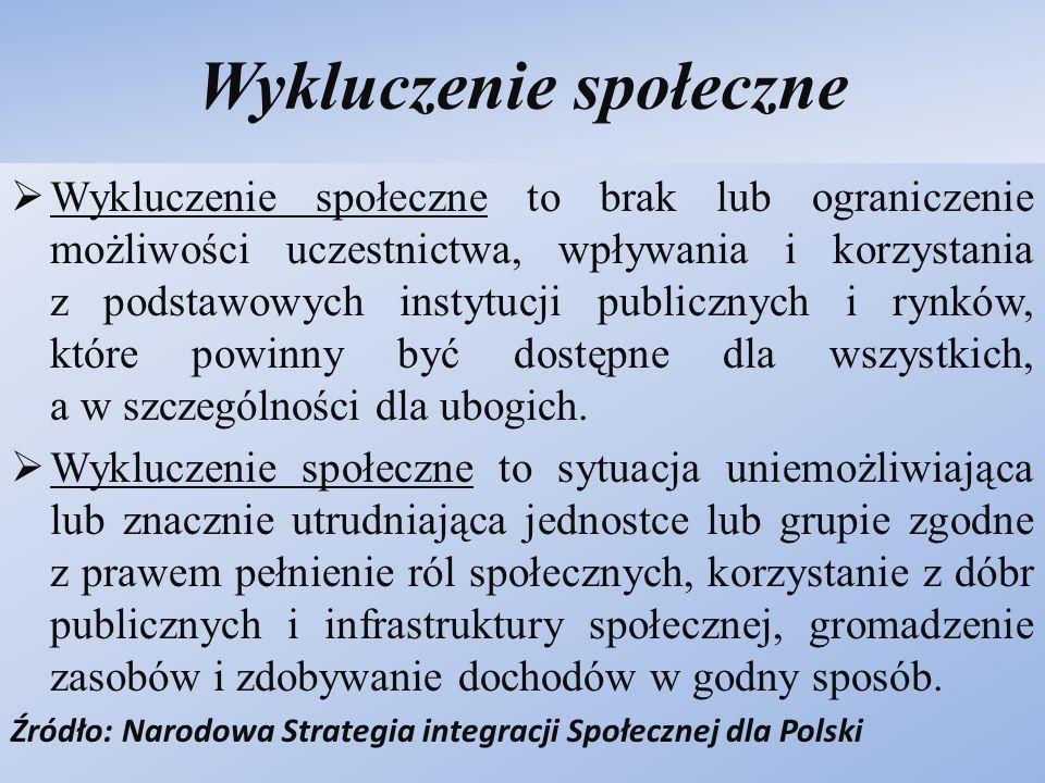 Komórki organizacyjne MOPR działające na rzecz osób zagrożonych wykluczeniem społecznym  Centrum Interwencji Kryzysowej Lublin, ul.
