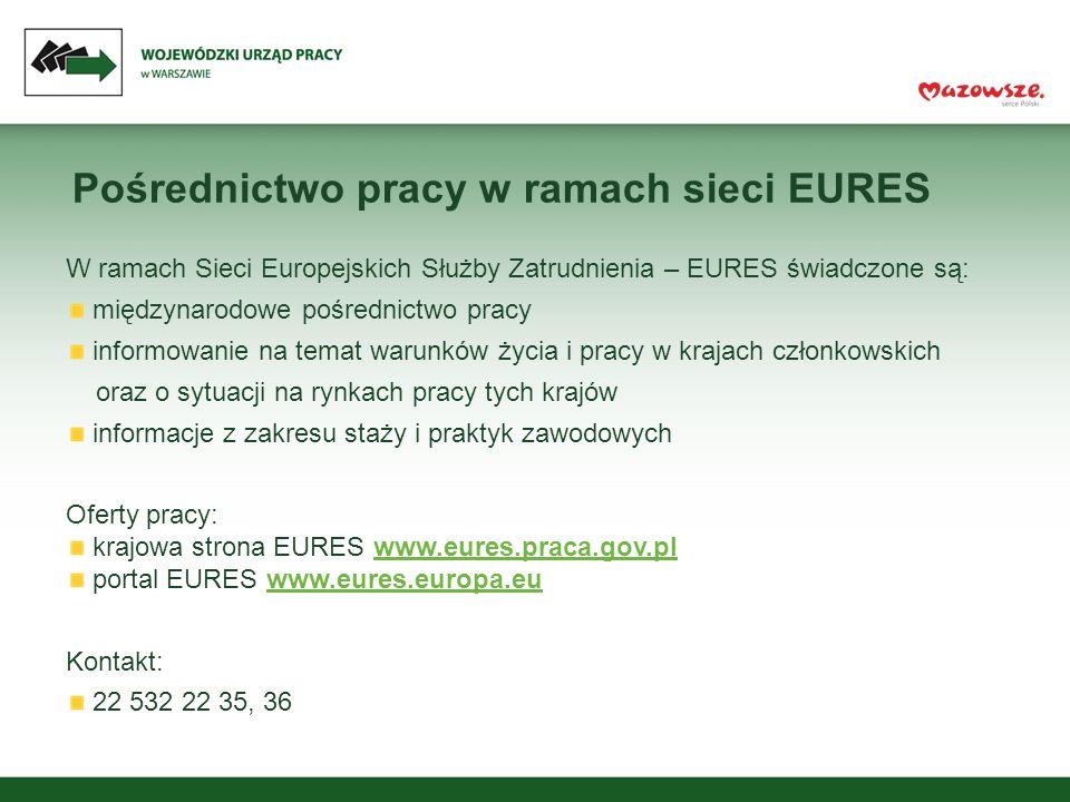 DZIĘKUJĘ ZA UWAGĘ Wojewódzki Urząd Pracy w Warszawie ul.