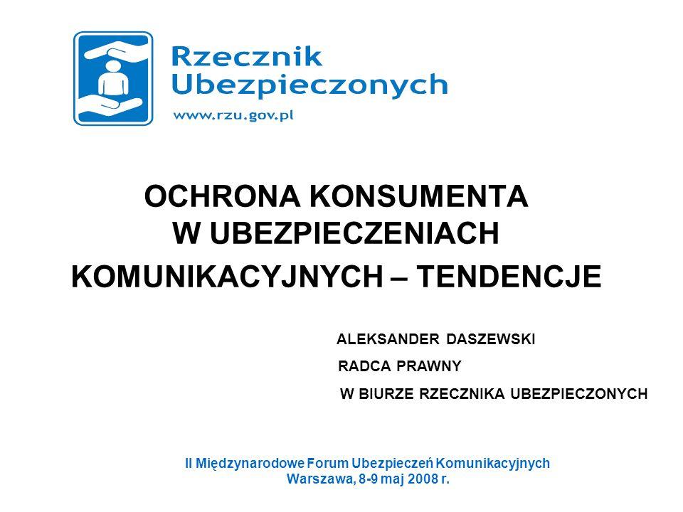 Strona popytowa – konsumenci 1.regulacje prokonsumenckie - niewątpliwa poprawa sytuacji najsłabszego ogniwa rynku: - pakiet ustaw ubezpieczeniowych z 22 maja 2003r.