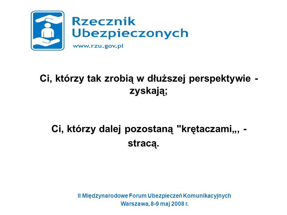 Dziękuję za uwagę i zapraszam do odwiedzin strony internetowej Rzecznika Ubezpieczonych www.rzu.gov.pl www.rzu.gov.pl II Międzynarodowe Forum Ubezpieczeń Komunikacyjnych Warszawa, 8-9 maj 2008 r.