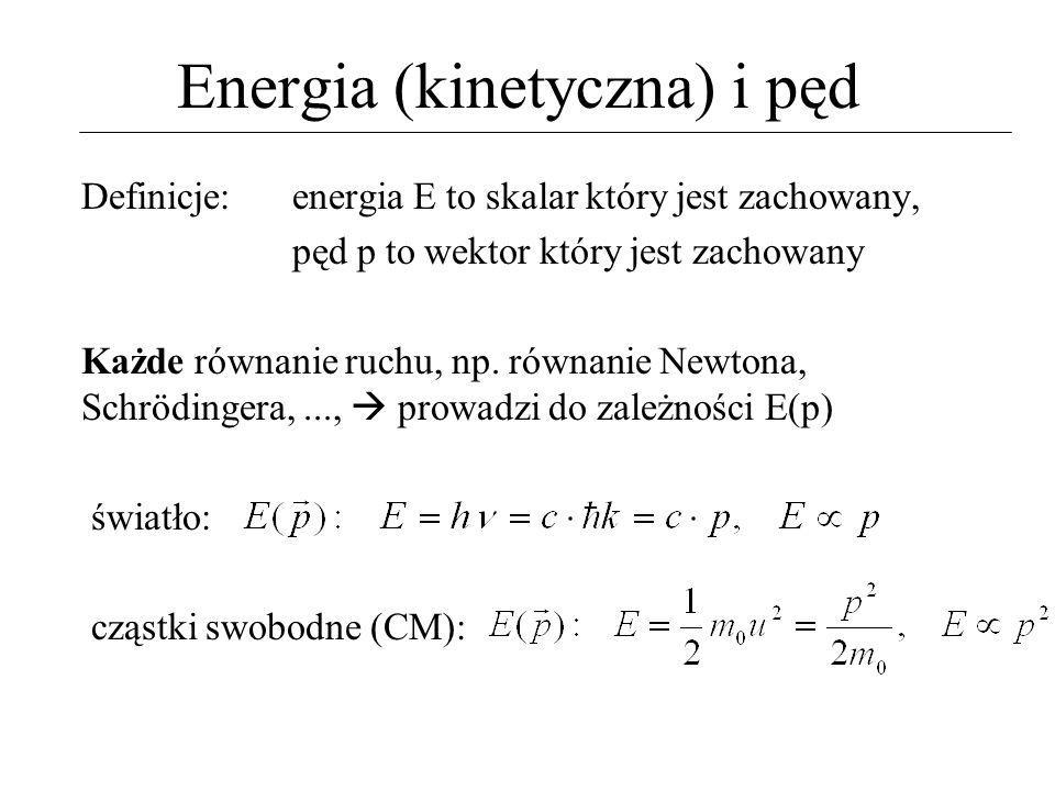 Energia (kinetyczna) i pęd cząstki swobodne (RM): limit (CM): pc << m 0 c 2, E = const + p 2 /2m +...